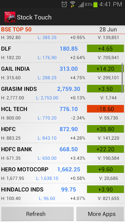 Best-stock-market-exchange-apps-for-android-free-download